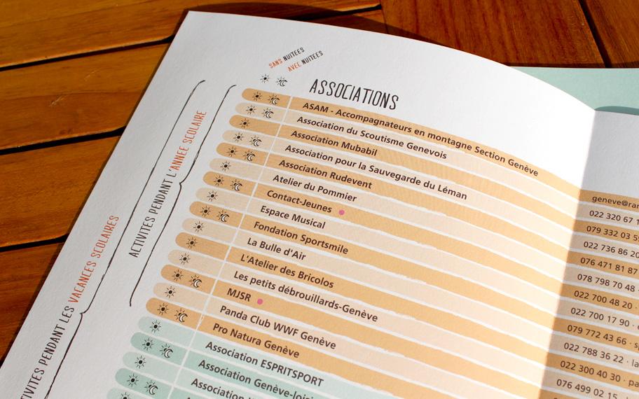 Création Graphique, Graphisme, Graphiste, Illustration, communication visuelle, Dépliant , Flyer, Atelier Graphique, Genève